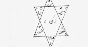 طلسم افزایش رزق یهودی اسلامی